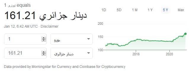 سعر صرف الدينار الجزائري مقابل عملة اليورو يوم 12/01/2021