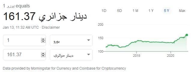 سعر صرف الدينار الجزائري مقابل عملة اليورو يوم 13/01/2021