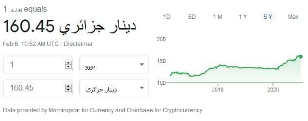 سعر صرف الدينار الجزائري مقابل عملة يورو يوم 06-02-2021